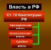 Органы власти в Челябинске